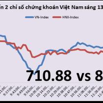Chứng khoán sáng 13/3: Sắc xanh thất thế, NVL đi ngược thị trường nhờ vào ETF