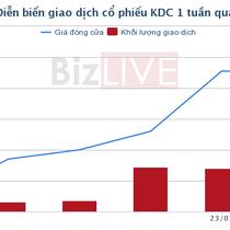 """[Cổ phiếu nổi bật tuần] KDC - bắt  """"hàng"""" ETF, nhà đầu tư lãi hơn 10% chỉ trong 1 tuần"""
