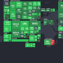 Trước giờ giao dịch 25/4: Thị trường thế giới đồng loạt tăng điểm