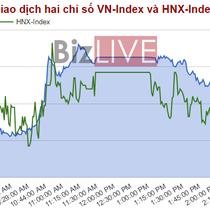 Chứng khoán chiều 4/5: VNM, VCB đưa VN-Index về vùng trên 720 điểm