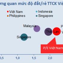 [BizSTOCK] VN-Index phá đỉnh, HQC giao dịch mạnh nhờ thông tin ĐHĐCĐ
