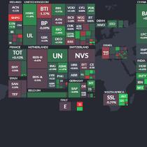 Trước giờ giao dịch 11/7: Cơ hội tăng tỷ trọng các cổ phiếu đầu ngành