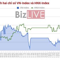 Chứng khoán chiều 4/8: MWG tăng mạnh nhờ tin đồn mua Trần Anh