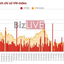 Chứng khoán sáng 17/8: Khối ngoại đổ luôn hơn 1.300 tỷ vào VPB