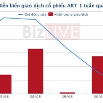Ông Trịnh Văn Quyết muốn nắm gần 20% cổ phần của Artex