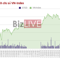 Chứng khoán chiều 18/9: Khối ngoại vòng lại mua FLC, cổ phiếu bất động sản lại ấm lên