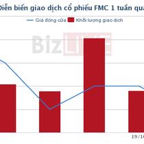 [Mỗi tuần một cổ phiếu]: Cùng xuất khẩu tôm nhưng FMC đang vượt MPC ở những điểm gì?