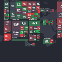 Trước giờ giao dịch 14/12: Chờ thị trường cân bằng