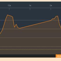 Chứng khoán chiều 14/3: Cổ phiếu vốn hóa tầm trung vẫn tiến lên