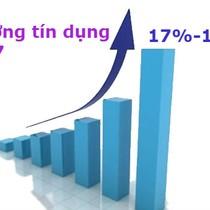 Tăng trưởng tín dụng có thể nới thêm 1- 2%