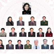 [Infographic] Chân dung 18 thành viên Ủy ban thường vụ Quốc hội khóa 14