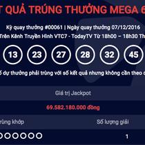 Xuất hiện người Việt thứ 6 trúng xổ số gần 70 tỷ đồng