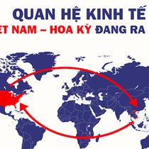 Quan hệ kinh tế Việt - Mỹ qua những con số thống kê