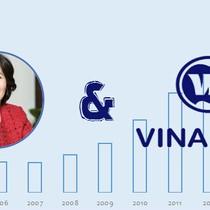 """[Infographic] Vinamilk lớn mạnh cỡ nào dưới """"triều đại"""" Mai Kiều Liên?"""