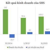 SHS: Lợi nhuận sụt giảm, chỉ mới hoàn thành 18% kế hoạch năm