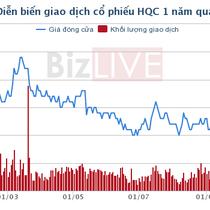 HQC: Gia đình Chủ tịch HĐQT tiếp tục tăng tỷ lệ sở hữu cổ phần