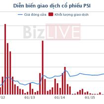 PSI: 2 cổ đông lớn đã thoái toàn bộ vốn