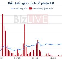 PSI: PVcomBank đã nâng sở hữu lên hơn 51%