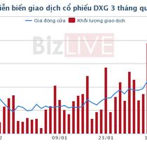DXG: Chủ tịch HĐQT đã mua vào 3 triệu cổ phiếu