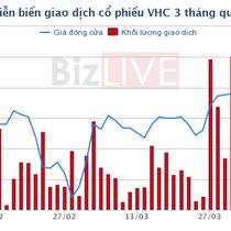 VHC: Mitsubishi đã mua 6 triệu cổ phiếu và trở thành cổ đông lớn