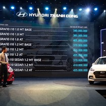 Hyundai ra mắt Grand i10 lắp ráp rẻ hơn bản nhập, người dùng lo chất lượng?