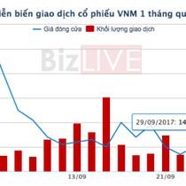 SCIC chốt đơn vị tư vấn thoái 3,33% vốn tại Vinamilk