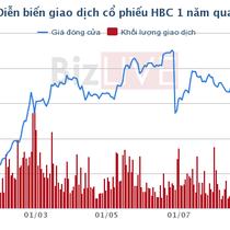 Cổ phiếu HBC giảm 24% trong 2 tuần, Chủ tịch Tập đoàn Xây dựng Hòa Bình lên tiếng