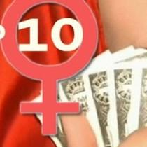 """Tài sản của 10 phụ nữ giàu nhất sàn chứng khoán Việt """"khủng"""" cỡ nào?"""