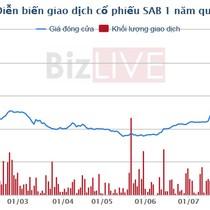 """""""Sếp"""" hãng bia Asahi kêu giá cổ phiếu Sabeco quá cao"""