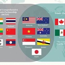 [Round-up] RCEP Nations Aim to Finalize Negotiations in 2018, Vietnam Limits Use of Credit Cards
