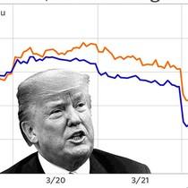 """Cổ phiếu một loạt """"ông lớn"""" công nghệ Trung Quốc chìm nghỉm sau lệnh của ông Trump"""
