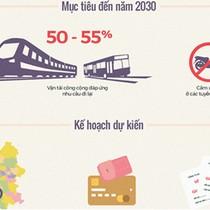 [Infographic] Hà Nội cấm xe máy vào năm 2030 như thế nào?