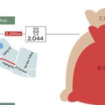[Infographic] So sánh chi phí 5 tuyến đường đắt nhất Hà Nội