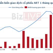 Ông Nguyễn Văn Thanh muốn bán 1 triệu cổ phiếu ART