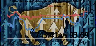 Chứng khoán chiều 26/5: Dòng tiền thi nhau lăn chốt HSG