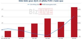 """[Cổ phiếu nổi bật tuần] FCN - cổ phiếu xây dựng """"lì nhất"""" chính thức vượt đỉnh 3 năm"""