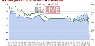 """Chứng khoán chiều 17/8: Màn ra mắt khá """"đen"""" của cổ phiếu VPBank"""