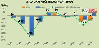 Phiên 26/9: Đột biến nhóm dầu khí, khối ngoại đua trần mua gần 1,9 triệu PVD