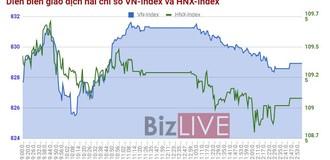 Chứng khoán chiều 19/10: ROS tăng giá mạnh phiên thứ 2