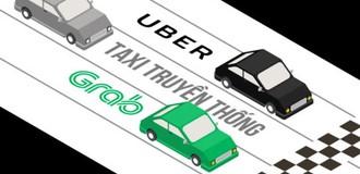"""""""Ông nói gà, bà nói vịt"""" trong cuộc tranh cãi Uber, Grab"""