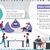 [Infographic] Sự thay đổi của không gian văn phòng trong 2 thế kỷ qua