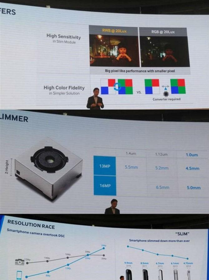 Samsung đang phát triển pin dung lượng cao và cảm biến camera mỏng hơn