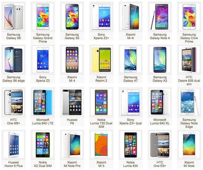 Nhiều điện thoại ở VN có định vị của Trung Quốc giống Bphone