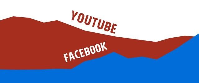 Liệu làn sóng Facebook sẽ nổi lên và nhấn chìm YouTube đúng như tham vọng của Mark Zuckerberg?