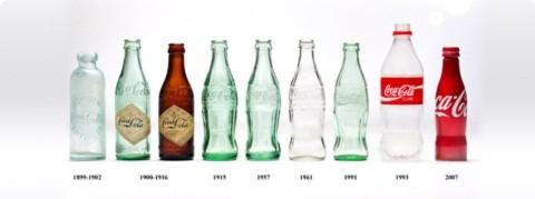 Những thay đổi về vỏ chai của Coca Cola
