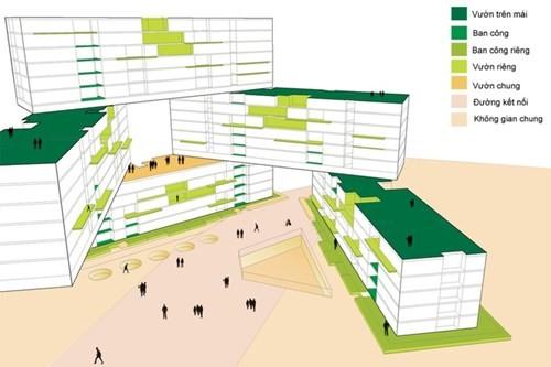 Ngắm khu chung cư có thiết kế 'đẹp nhất thế giới' - ảnh 9