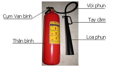 Cấu tạo của bình chữa cháy CO2 (Ảnh: thietbichuachay)