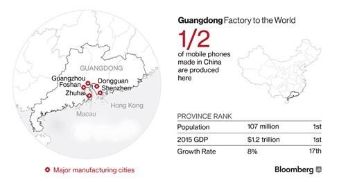 Công nhân Trung Quốc ngậm ngùi trước cảnh nhà máy chạy sang Việt Nam - ảnh 1