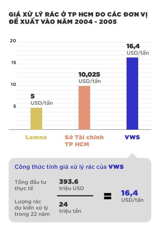 Map mo khoan ung truoc 9 trieu USD cho du an Da Phuoc hinh anh 1