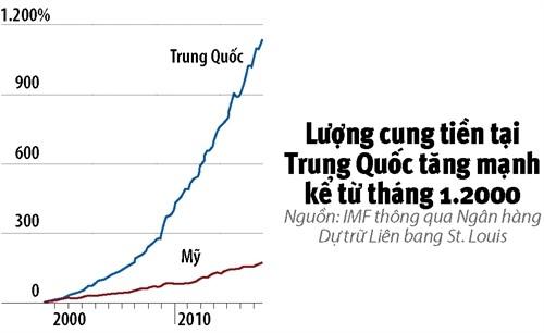 Chuoi bong bong tai Trung Quoc